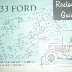 Restorer's Guide 1933-0